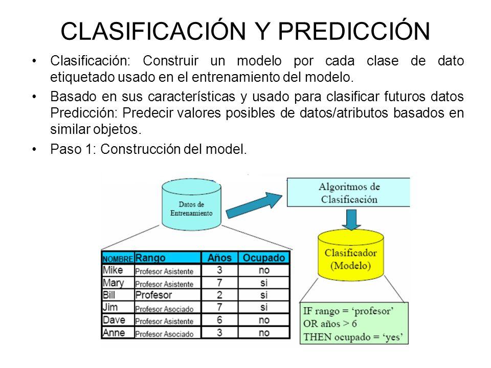 CLASIFICACIÓN Y PREDICCIÓN Clasificación: Construir un modelo por cada clase de dato etiquetado usado en el entrenamiento del modelo. Basado en sus ca