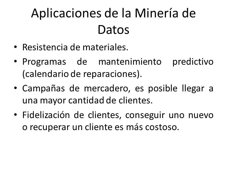 Aplicaciones de la Minería de Datos Resistencia de materiales. Programas de mantenimiento predictivo (calendario de reparaciones). Campañas de mercade