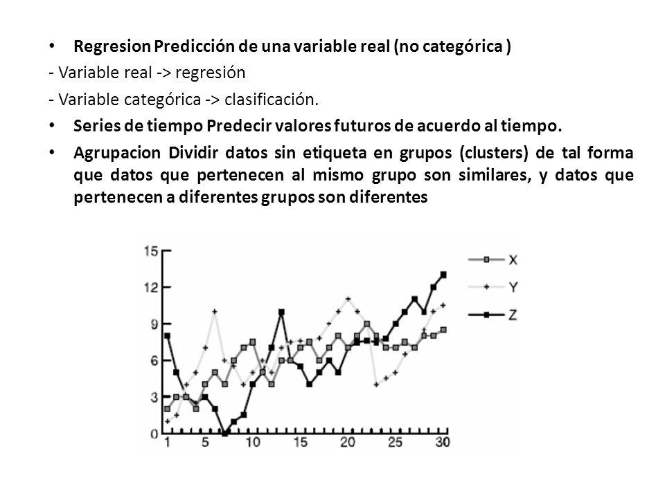 Regresion Predicción de una variable real (no categórica ) - Variable real -> regresión - Variable categórica -> clasificación. Series de tiempo Prede