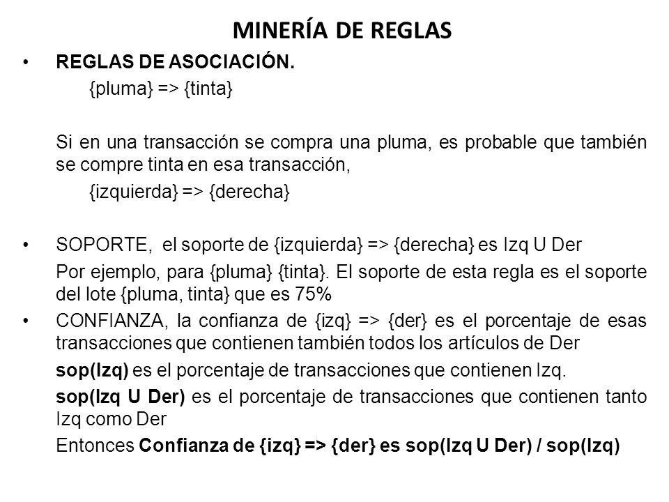 MINERÍA DE REGLAS REGLAS DE ASOCIACIÓN. {pluma} => {tinta} Si en una transacción se compra una pluma, es probable que también se compre tinta en esa t