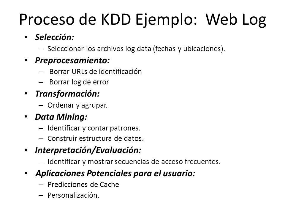 Proceso de KDD Ejemplo: Web Log Selección: – Seleccionar los archivos log data (fechas y ubicaciones). Preprocesamiento: – Borrar URLs de identificaci