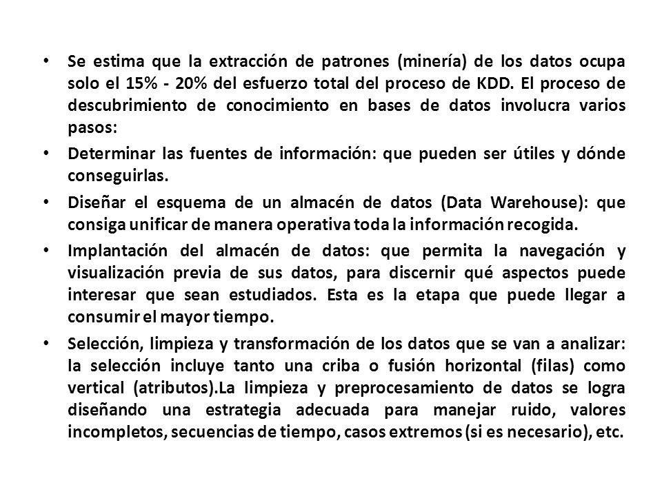 Se estima que la extracción de patrones (minería) de los datos ocupa solo el 15% - 20% del esfuerzo total del proceso de KDD. El proceso de descubrimi
