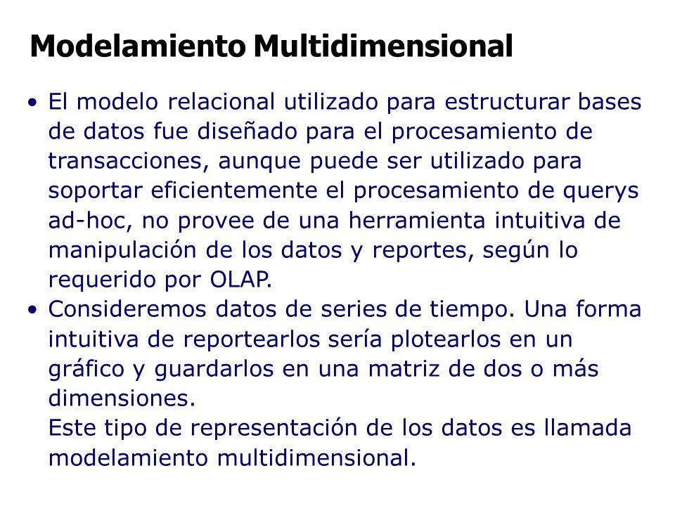 El modelo relacional utilizado para estructurar bases de datos fue diseñado para el procesamiento de transacciones, aunque puede ser utilizado para so