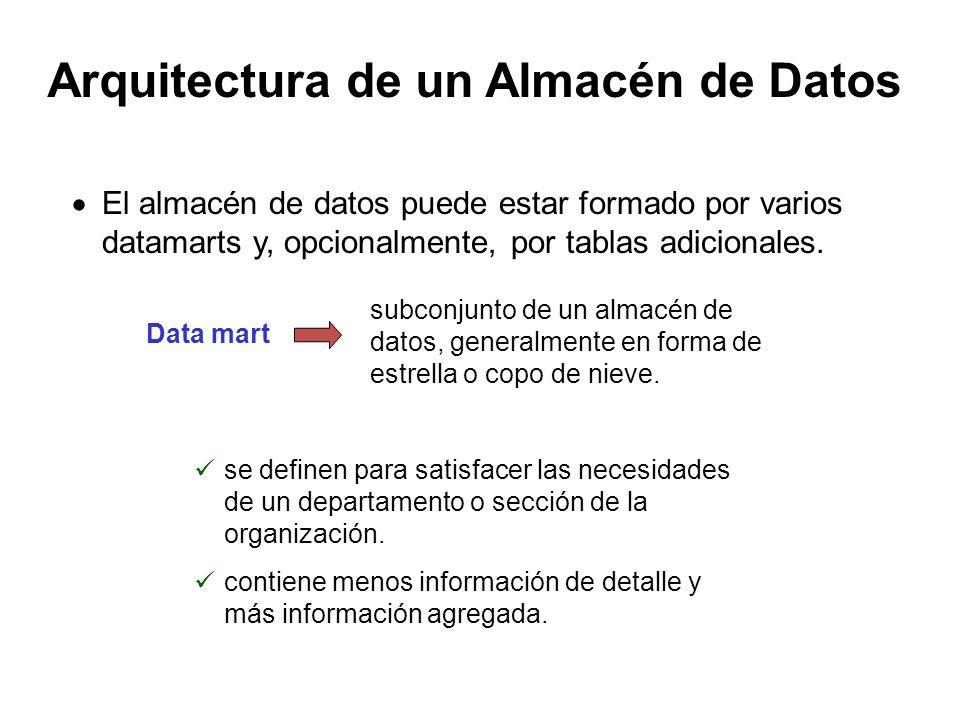El almacén de datos puede estar formado por varios datamarts y, opcionalmente, por tablas adicionales. Data mart se definen para satisfacer las necesi