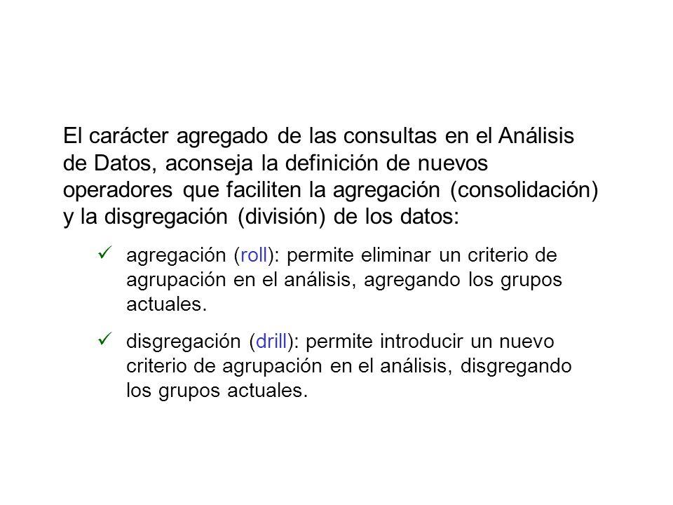 El carácter agregado de las consultas en el Análisis de Datos, aconseja la definición de nuevos operadores que faciliten la agregación (consolidación)