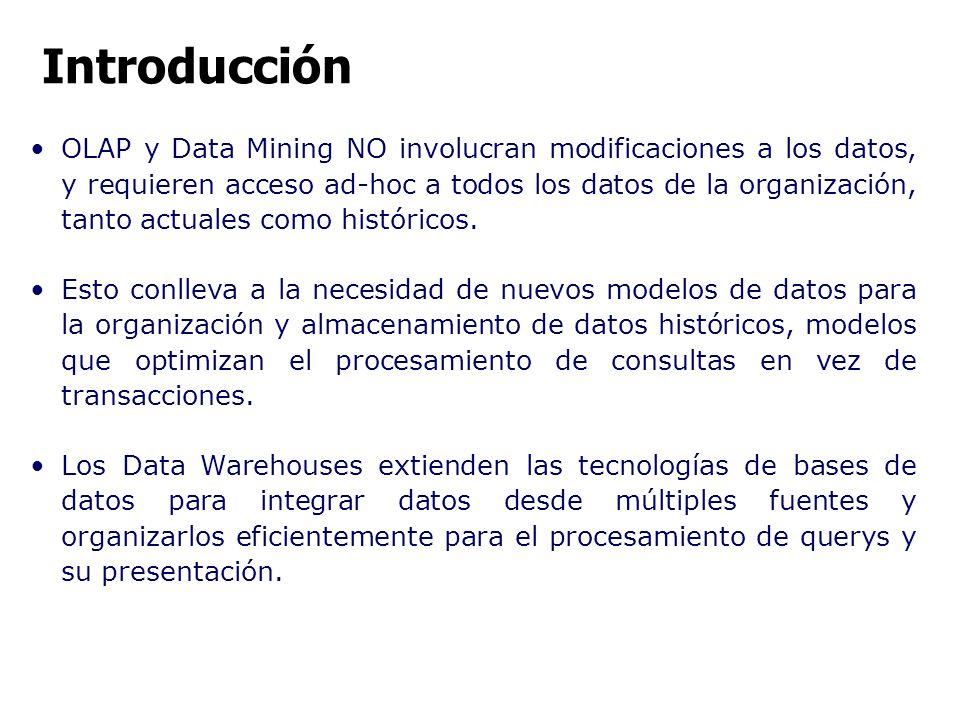 OLAP y Data Mining NO involucran modificaciones a los datos, y requieren acceso ad-hoc a todos los datos de la organización, tanto actuales como histó