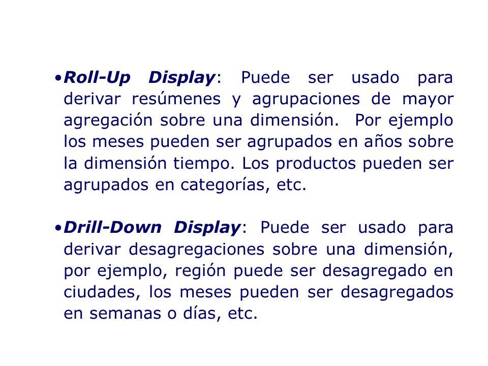 Roll-Up Display: Puede ser usado para derivar resúmenes y agrupaciones de mayor agregación sobre una dimensión. Por ejemplo los meses pueden ser agrup