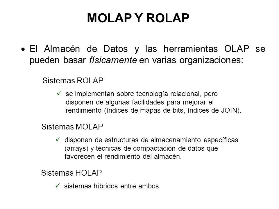 MOLAP Y ROLAP El Almacén de Datos y las herramientas OLAP se pueden basar físicamente en varias organizaciones: Sistemas MOLAP disponen de estructuras