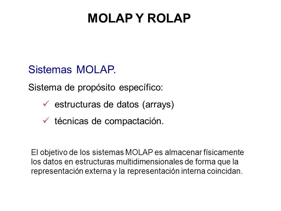 Sistemas MOLAP. Sistema de propósito específico: estructuras de datos (arrays) técnicas de compactación. El objetivo de los sistemas MOLAP es almacena