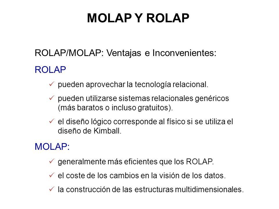 ROLAP/MOLAP: Ventajas e Inconvenientes: ROLAP pueden aprovechar la tecnología relacional. pueden utilizarse sistemas relacionales genéricos (más barat