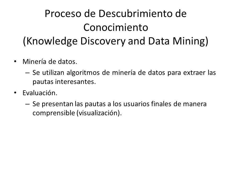 Proceso de Descubrimiento de Conocimiento (Knowledge Discovery and Data Mining) Minería de datos. – Se utilizan algoritmos de minería de datos para ex