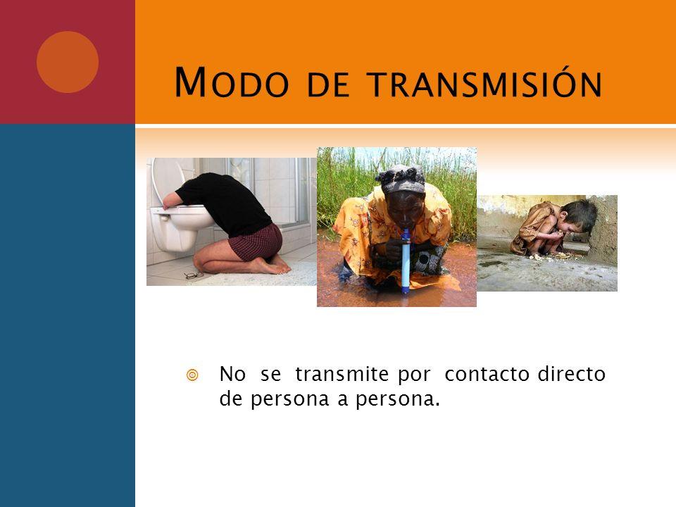 M ODO DE TRANSMISIÓN No se transmite por contacto directo de persona a persona.