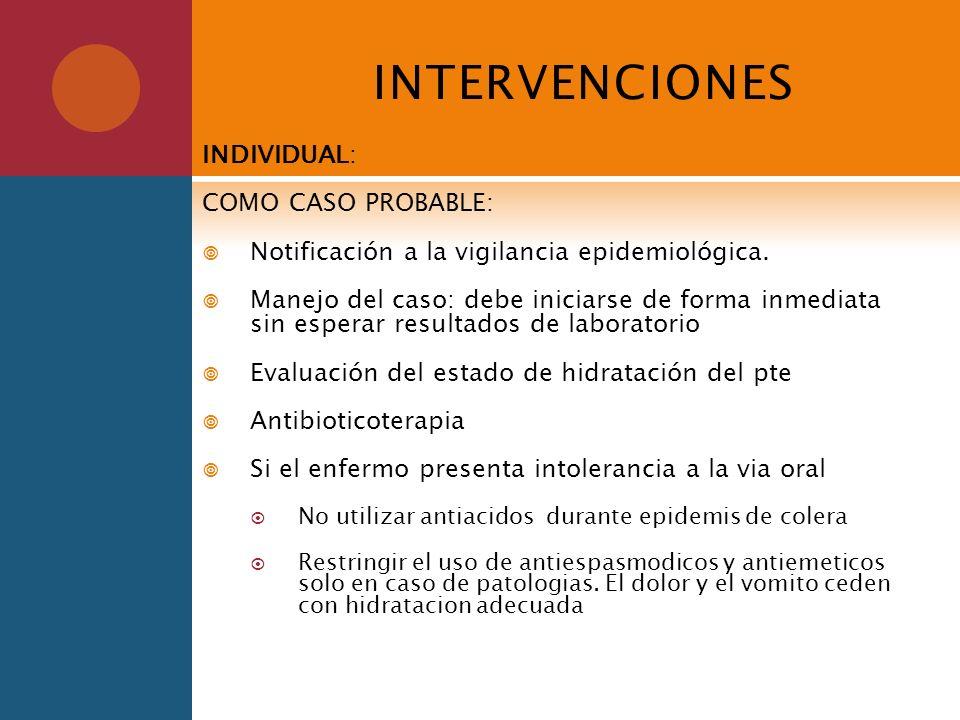 INTERVENCIONES INDIVIDUAL: COMO CASO PROBABLE: Notificación a la vigilancia epidemiológica. Manejo del caso: debe iniciarse de forma inmediata sin esp