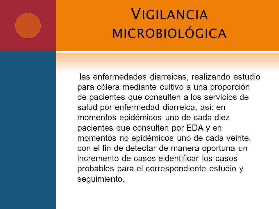 V IGILANCIA MICROBIOLÓGICA las enfermedades diarreicas, realizando estudio para cólera mediante cultivo a una proporción de pacientes que consulten a