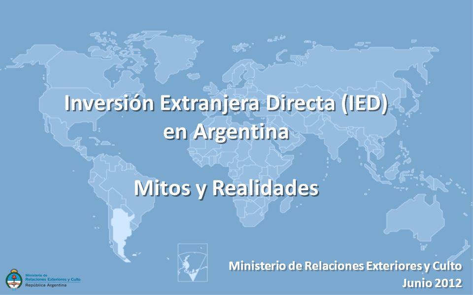 A partir del 2003 las empresas extranjeras en Argentina alcanzaron niveles récord de rentabilidad Retorno de la IED (Utilidades de la IED como % de los activos ) Fuente: MRECIC en base a INDEC