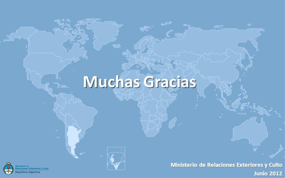 Muchas Gracias Ministerio de Relaciones Exteriores y Culto Junio 2012 Ministerio de Relaciones Exteriores y Culto Junio 2012