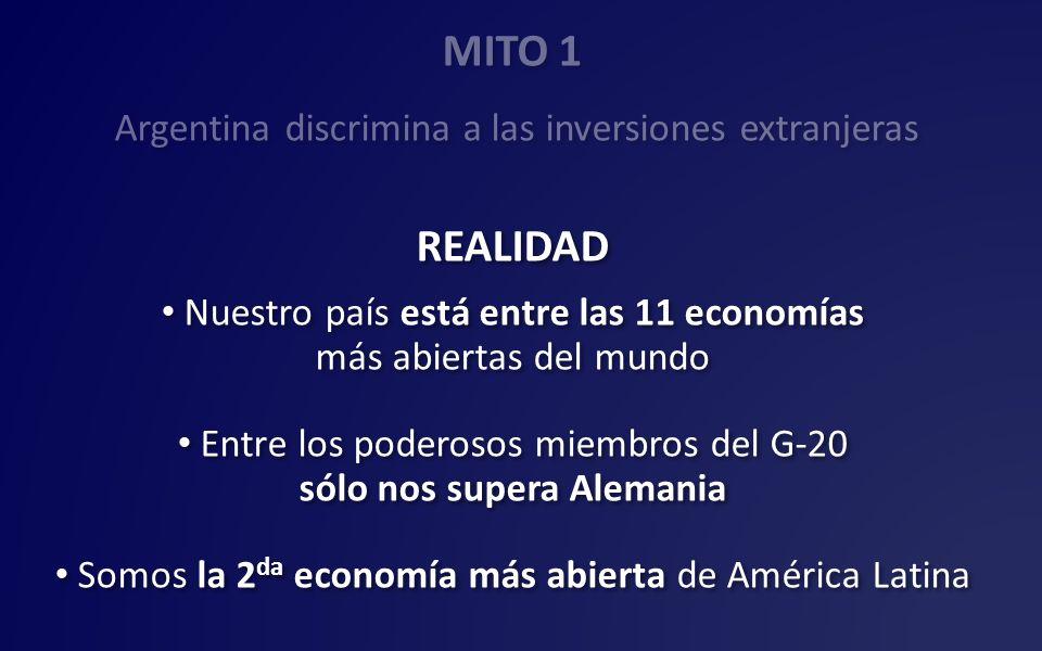 MITO 1 Argentina discrimina a las inversiones extranjeras REALIDAD Nuestro país está entre las 11 economías más abiertas del mundo Entre los poderosos