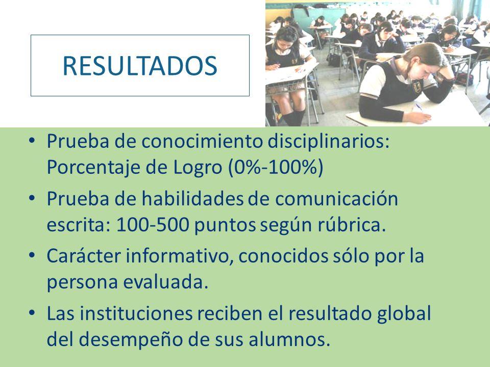 Prueba de conocimiento disciplinarios: Porcentaje de Logro (0%-100%) Prueba de habilidades de comunicación escrita: 100-500 puntos según rúbrica. Cará