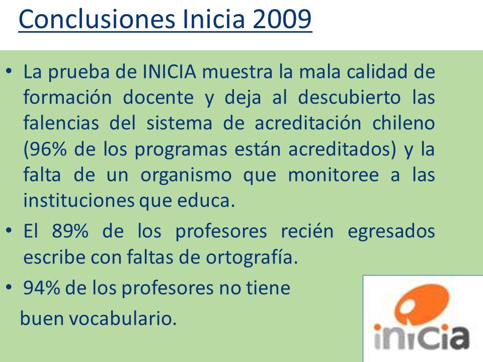 Conclusiones Inicia 2009 La prueba de INICIA muestra la mala calidad de formación docente y deja al descubierto las falencias del sistema de acreditac