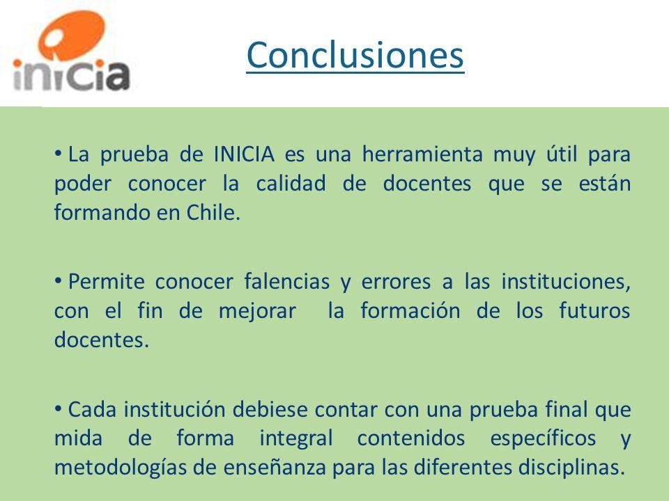Conclusiones La prueba de INICIA es una herramienta muy útil para poder conocer la calidad de docentes que se están formando en Chile. Permite conocer