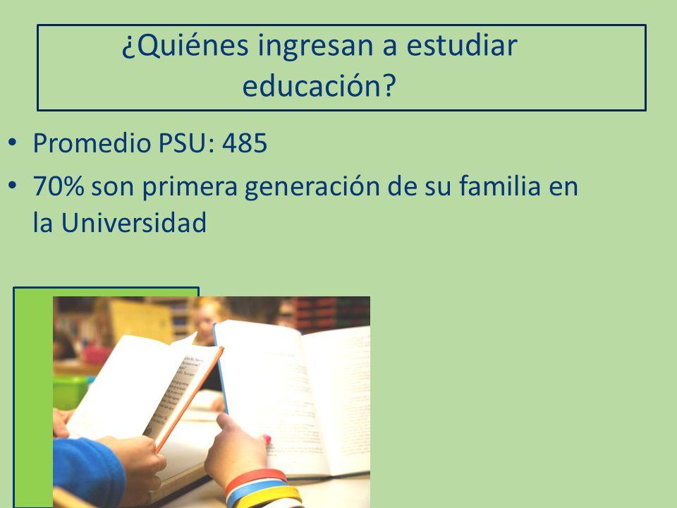 ¿Quiénes ingresan a estudiar educación? Promedio PSU: 485 70% son primera generación de su familia en la Universidad