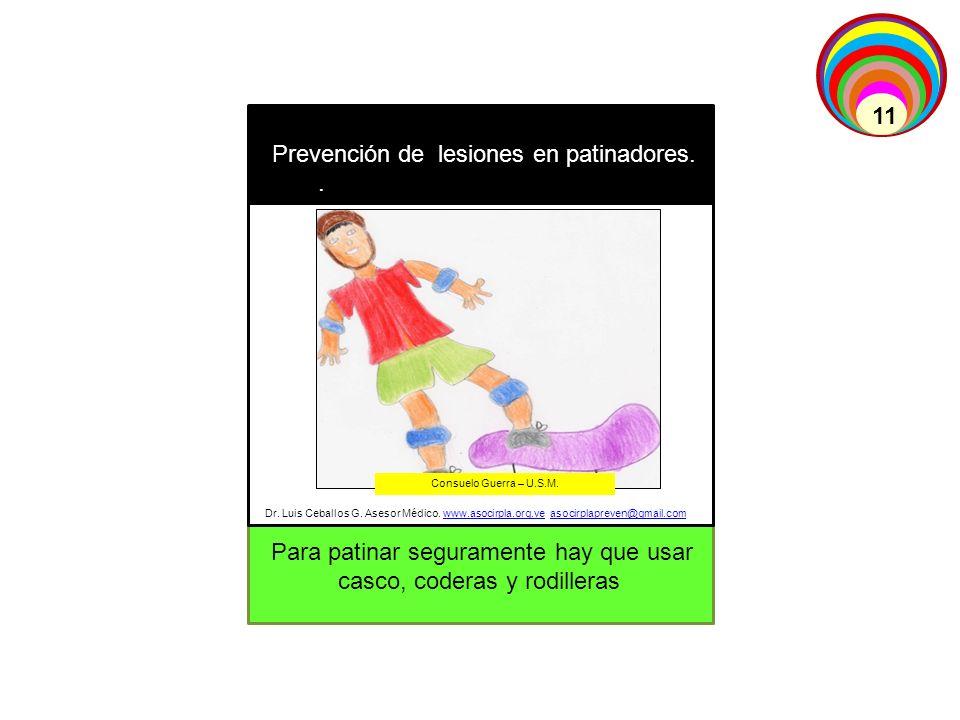Para patinar seguramente hay que usar casco, coderas y rodilleras Prevención de lesiones en patinadores.. Consuelo Guerra – U.S.M. Dr. Luis Ceballos G