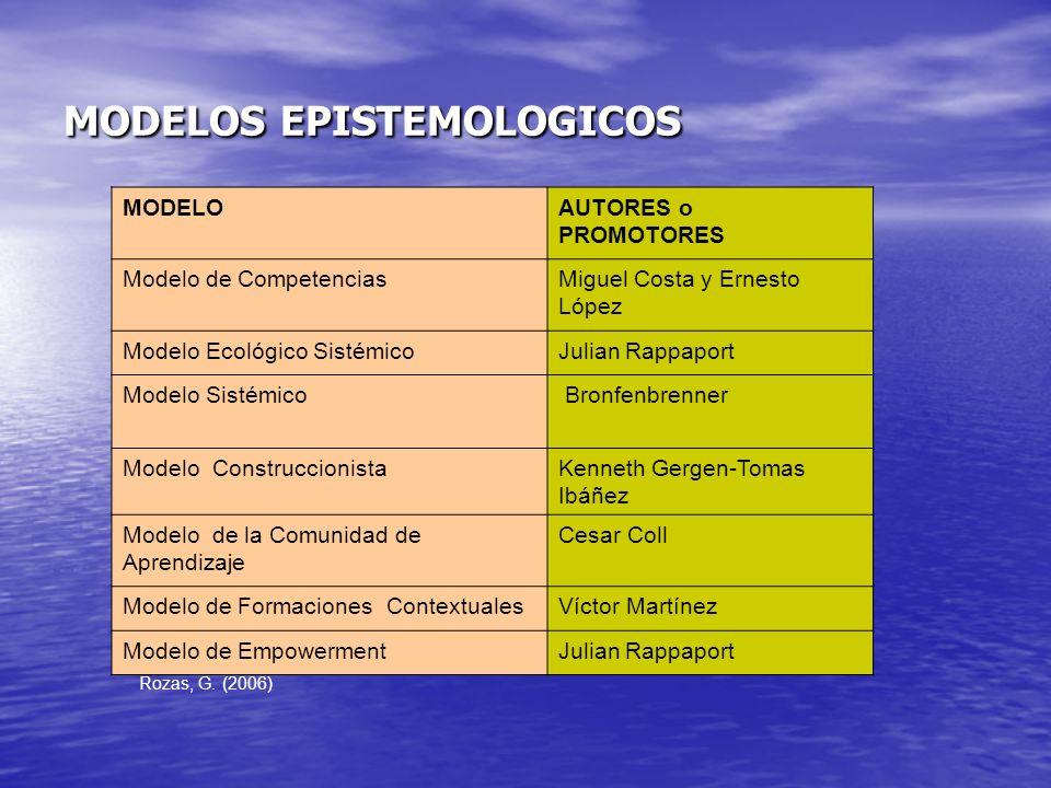 MODELOS EPISTEMOLOGICOS MODELOAUTORES o PROMOTORES Modelo de CompetenciasMiguel Costa y Ernesto López Modelo Ecológico SistémicoJulian Rappaport Model