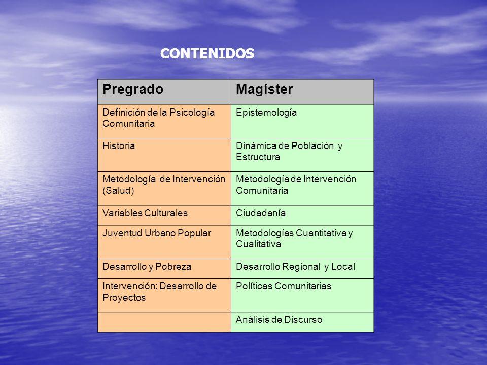 PregradoMagíster Definición de la Psicología Comunitaria Epistemología HistoriaDinámica de Población y Estructura Metodología de Intervención (Salud)