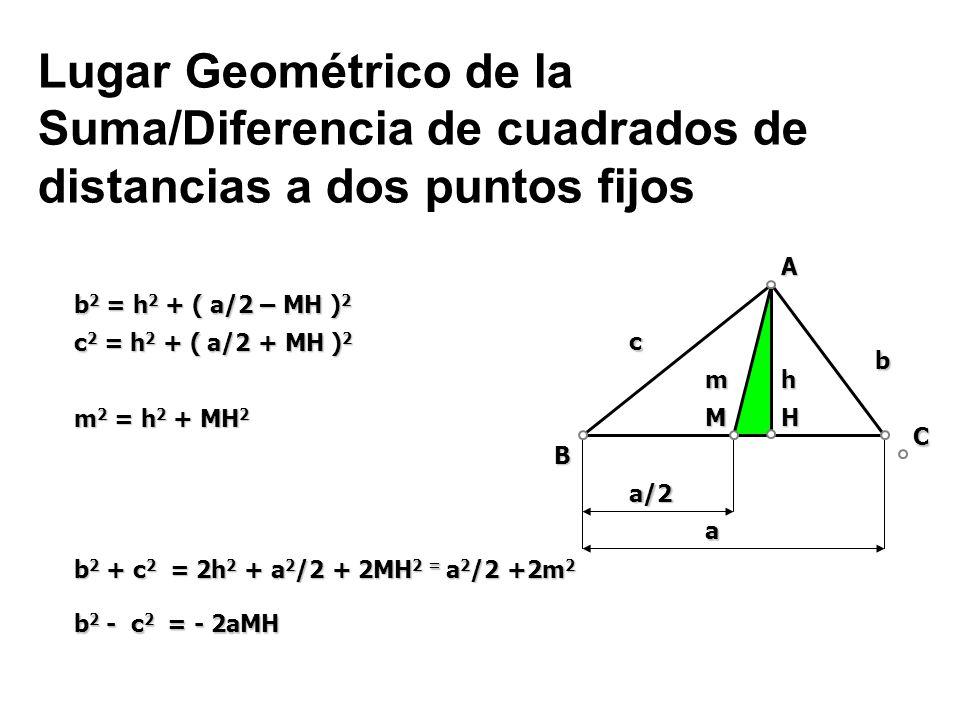 Lugar Geométrico de la Suma/Diferencia de cuadrados de distancias a dos puntos fijos a B a/2 A mh MH c c 2 = h 2 + ( a/2 + MH ) 2 b 2 = h 2 + ( a/2 –
