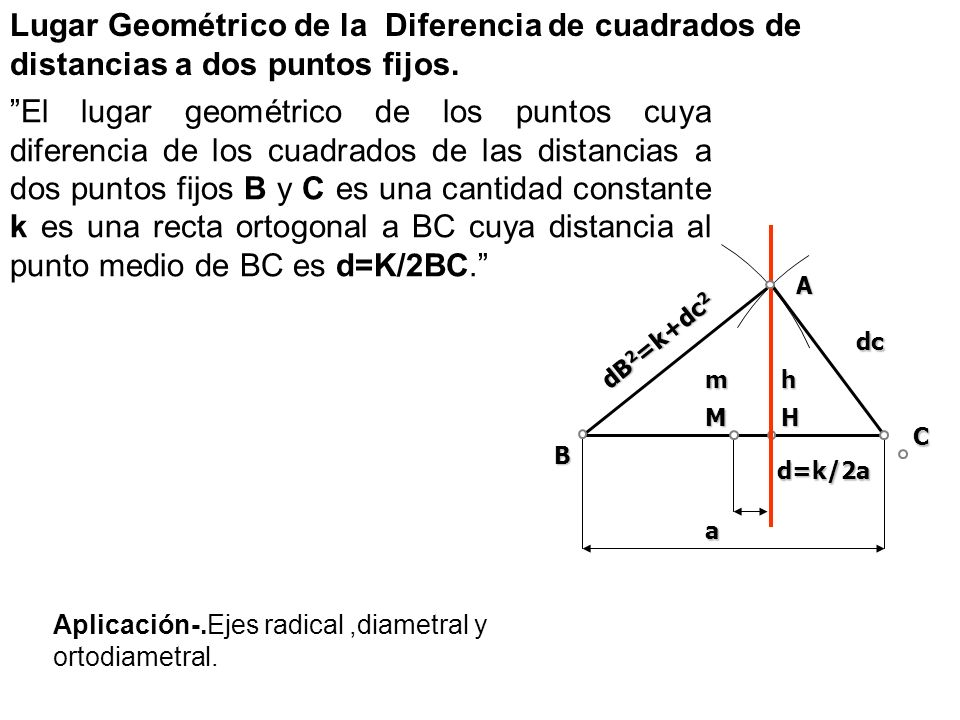 a B a/2 A mh MH cb C b 2 - c 2 = - 2aMH = cte Para que la igualdad sea constante la distancia MH tiene que serlo tambiénPara que la igualdad sea constante la distancia MH tiene que serlo también Al ser fija la distancia entre los puntos, a es constanteAl ser fija la distancia entre los puntos, a es constante MH es la proyección de la mediana sobre BCMH es la proyección de la mediana sobre BC para que la proyección de la mediana sobre BC permanezca constante, el punto A tiene que moverse sobre la recta hpara que la proyección de la mediana sobre BC permanezca constante, el punto A tiene que moverse sobre la recta h Lugar Geométrico de la Diferencia de cuadrados de distancias a dos puntos fijos.
