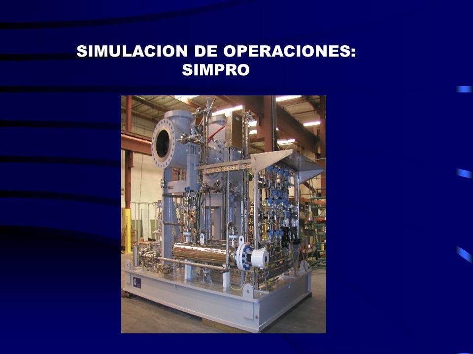SIMULACION DE OPERACIONES: SIMPRO