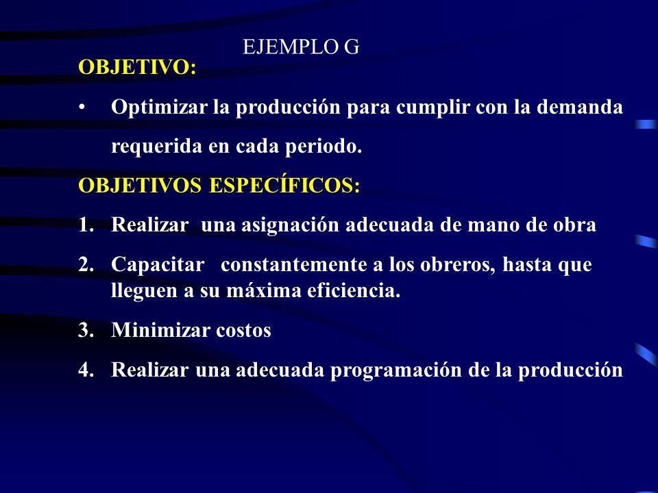 OBJETIVO: Optimizar la producción para cumplir con la demanda requerida en cada periodo. OBJETIVOS ESPECÍFICOS: 1.Realizar una asignación adecuada de