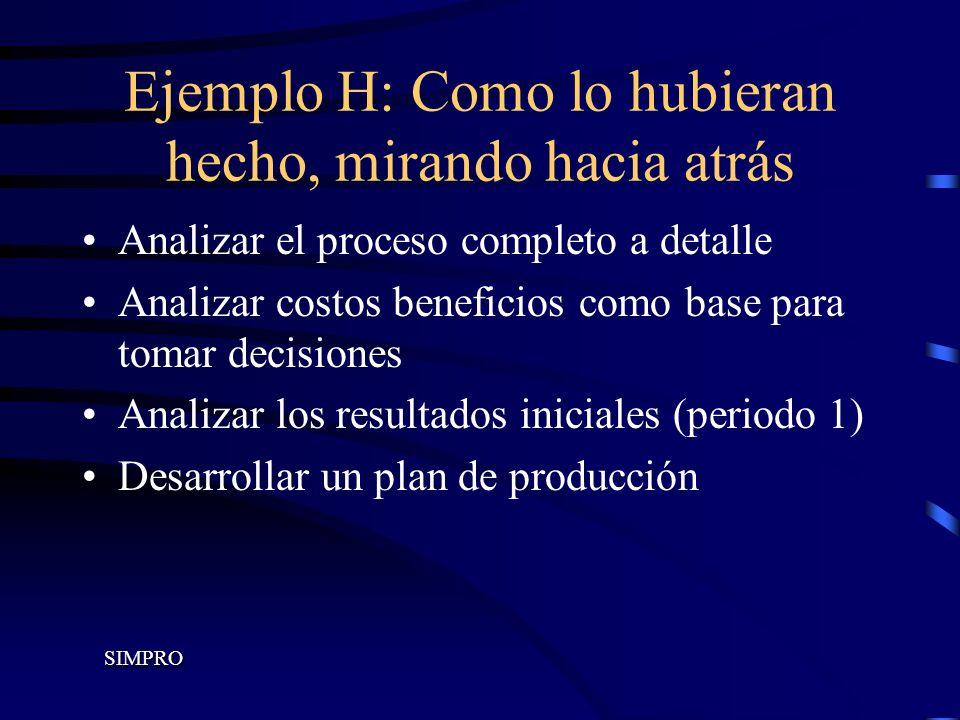 Ejemplo H: Como lo hubieran hecho, mirando hacia atrás Analizar el proceso completo a detalle Analizar costos beneficios como base para tomar decision