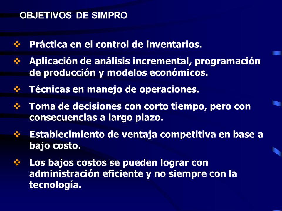 Práctica en el control de inventarios. Aplicación de análisis incremental, programación de producción y modelos económicos. Técnicas en manejo de oper