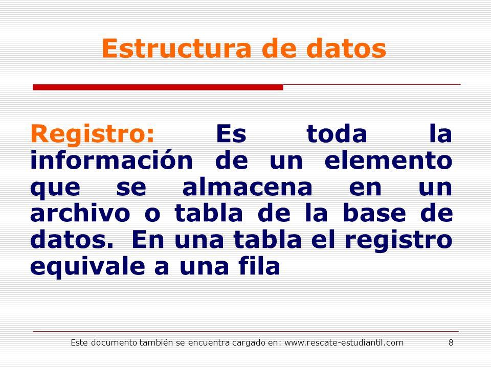 Estructura de datos Registro: Es toda la información de un elemento que se almacena en un archivo o tabla de la base de datos. En una tabla el registr