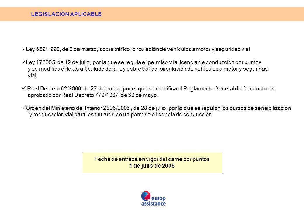 LEGISLACIÓN APLICABLE Ley 339/1990, de 2 de marzo, sobre tráfico, circulación de vehículos a motor y seguridad vial Ley 172005, de 19 de julio, por la