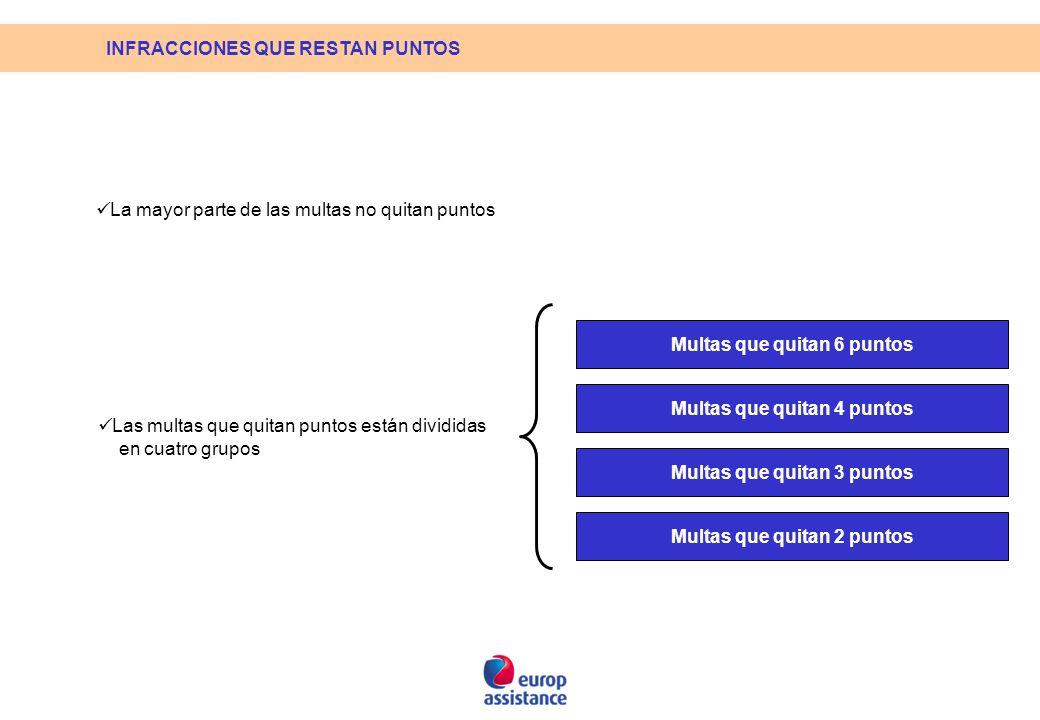INFRACCIONES QUE RESTAN PUNTOS La mayor parte de las multas no quitan puntos Las multas que quitan puntos están divididas en cuatro grupos Multas que