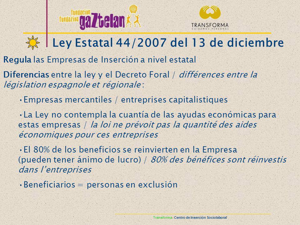 Ley Estatal 44/2007 del 13 de diciembre Transforma- Centro de Inserción Sociolaboral Regula las Empresas de Inserción a nivel estatal Diferencias entr
