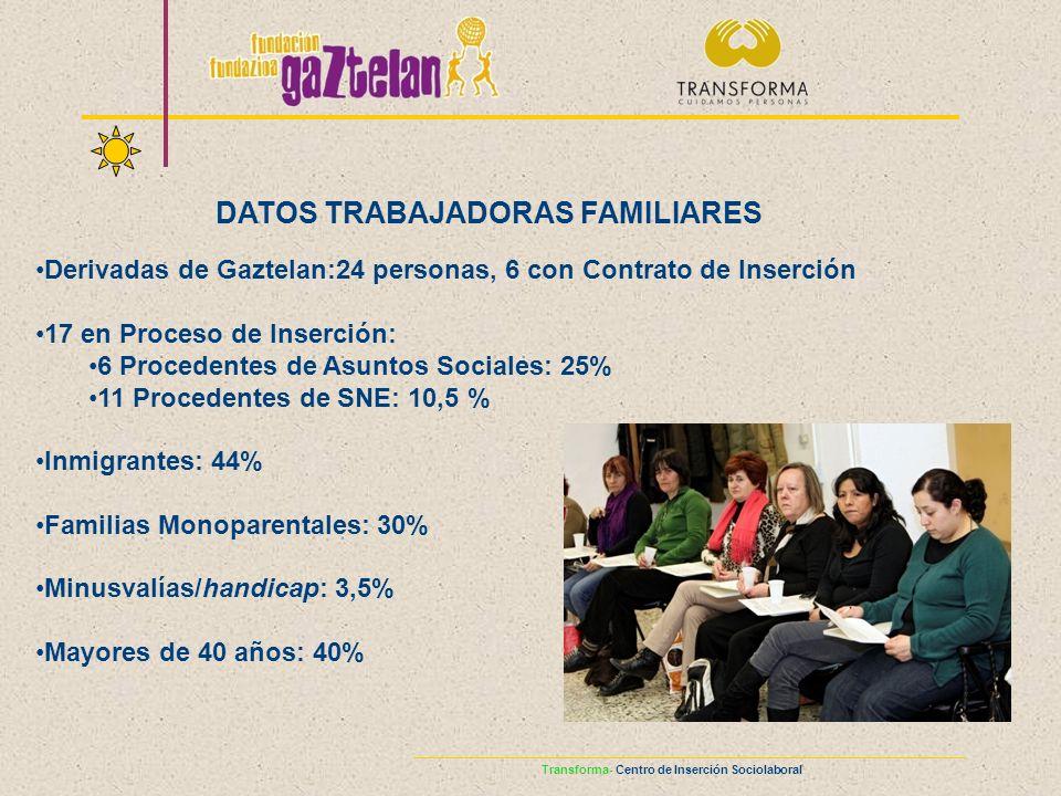 Transforma- Centro de Inserción Sociolaboral DATOS TRABAJADORAS FAMILIARES Derivadas de Gaztelan:24 personas, 6 con Contrato de Inserción 17 en Proces