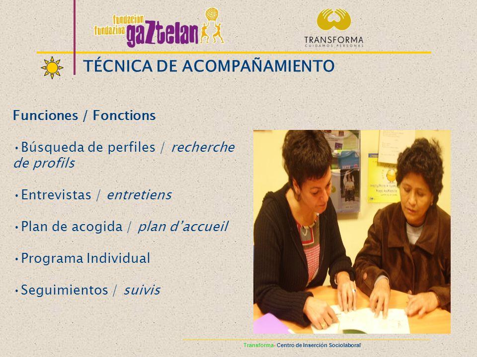 Funciones / Fonctions Búsqueda de perfiles / recherche de profils Entrevistas / entretiens Plan de acogida / plan daccueil Programa Individual Seguimi