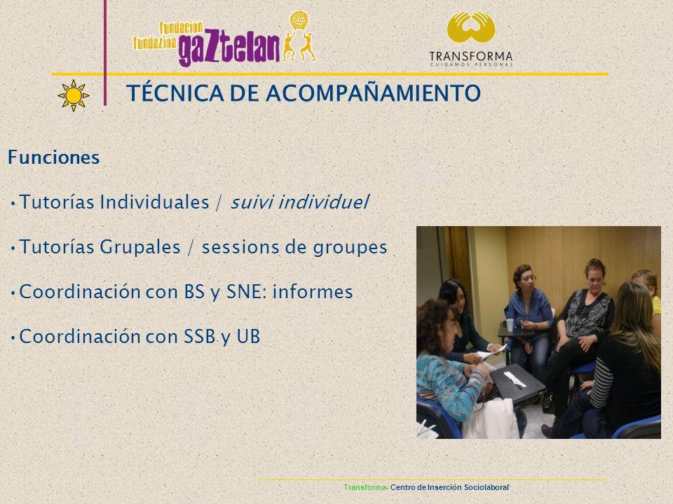 Funciones Tutorías Individuales / suivi individuel Tutorías Grupales / sessions de groupes Coordinación con BS y SNE: informes Coordinación con SSB y