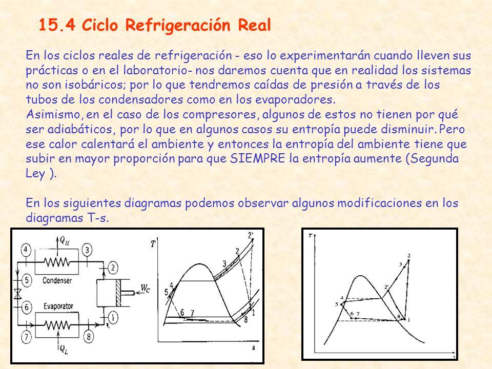 15.4 Ciclo Refrigeración Real En los ciclos reales de refrigeración - eso lo experimentarán cuando lleven sus prácticas o en el laboratorio- nos darem