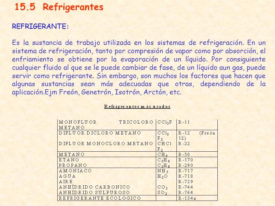 15.5 Refrigerantes REFRIGERANTE: Es la sustancia de trabajo utilizada en los sistemas de refrigeración. En un sistema de refrigeración, tanto por comp