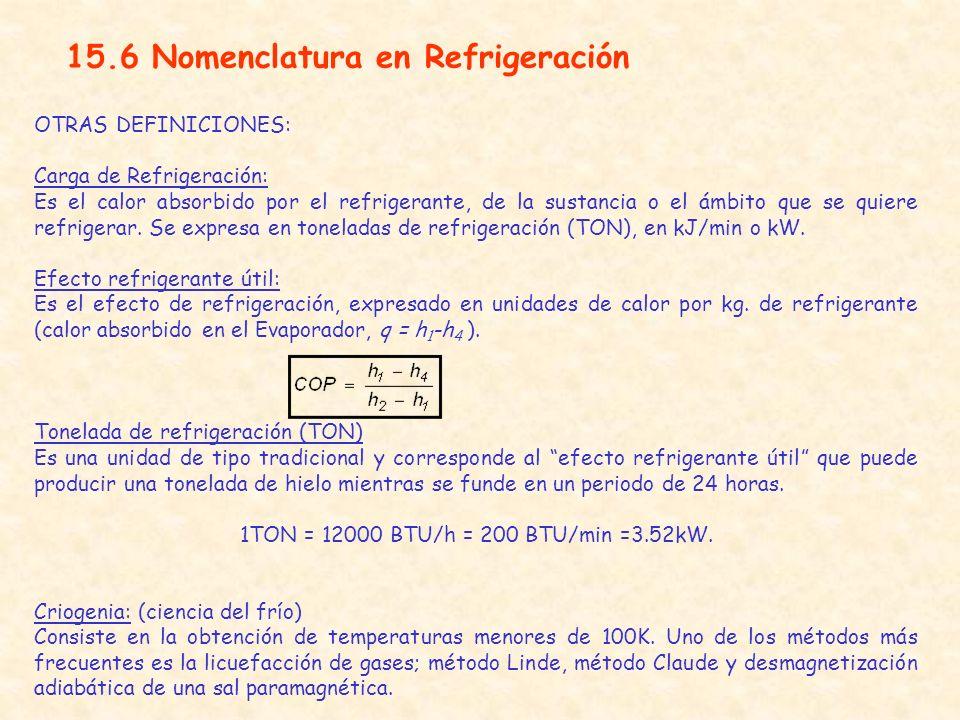 15.6 Nomenclatura en Refrigeración OTRAS DEFINICIONES: Carga de Refrigeración: Es el calor absorbido por el refrigerante, de la sustancia o el ámbito