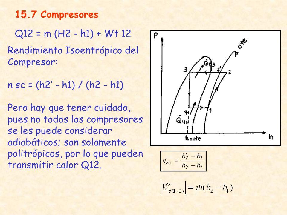15.7 Compresores Q12 = m (H2 - h1) + Wt 12 Rendimiento Isoentrópico del Compresor: n sc = (h2 - h1) / (h2 - h1) Pero hay que tener cuidado, pues no to
