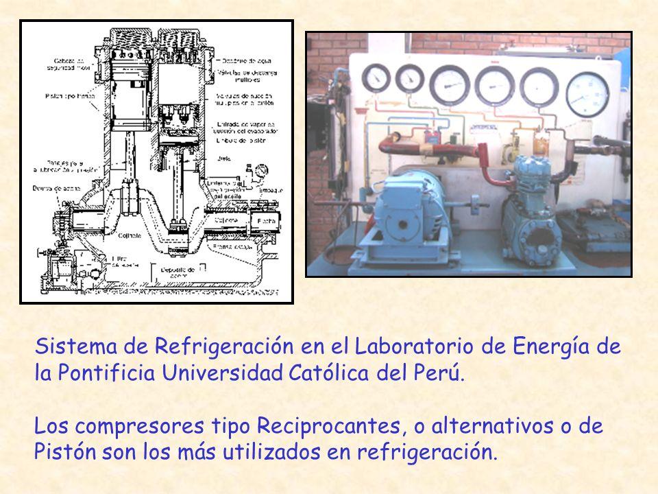 Sistema de Refrigeración en el Laboratorio de Energía de la Pontificia Universidad Católica del Perú. Los compresores tipo Reciprocantes, o alternativ