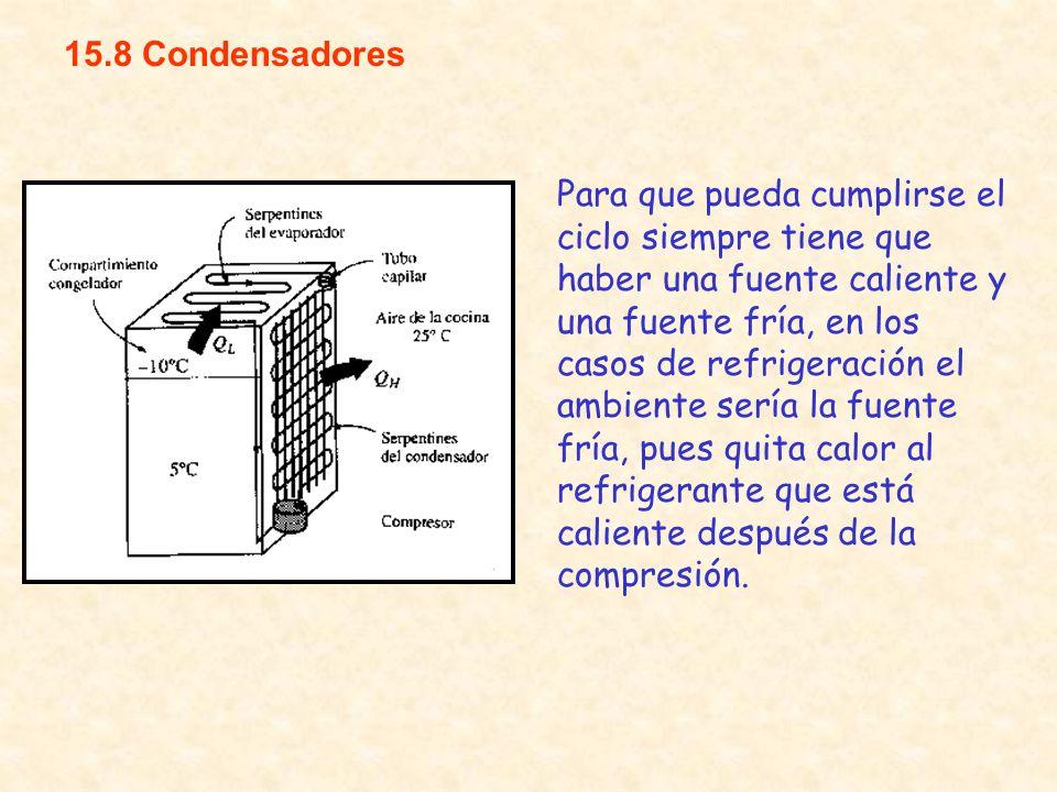 15.8 Condensadores Para que pueda cumplirse el ciclo siempre tiene que haber una fuente caliente y una fuente fría, en los casos de refrigeración el a