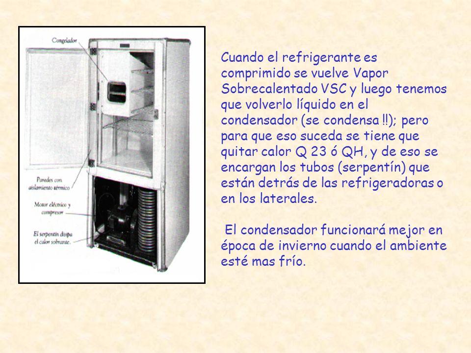 Cuando el refrigerante es comprimido se vuelve Vapor Sobrecalentado VSC y luego tenemos que volverlo líquido en el condensador (se condensa !!); pero