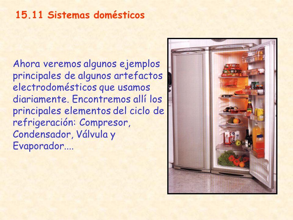 15.11 Sistemas domésticos Ahora veremos algunos ejemplos principales de algunos artefactos electrodomésticos que usamos diariamente. Encontremos allí