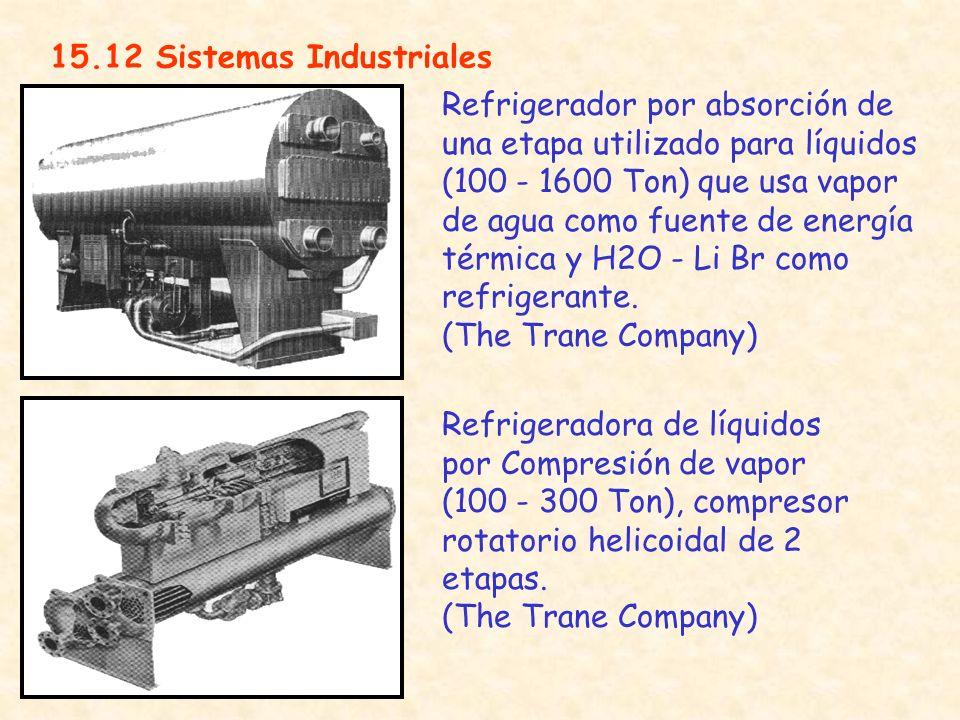 15.12 Sistemas Industriales Refrigerador por absorción de una etapa utilizado para líquidos (100 - 1600 Ton) que usa vapor de agua como fuente de ener